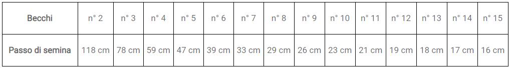 Tabella-distanza-semina