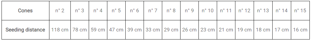 seeding-distance-table